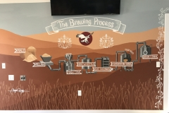 LONE EAGLE BREWERY, 2017, wall paint, 22 by 8ft.